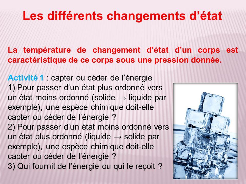 Les différents changements détat La température de changement détat dun corps est caractéristique de ce corps sous une pression donnée.