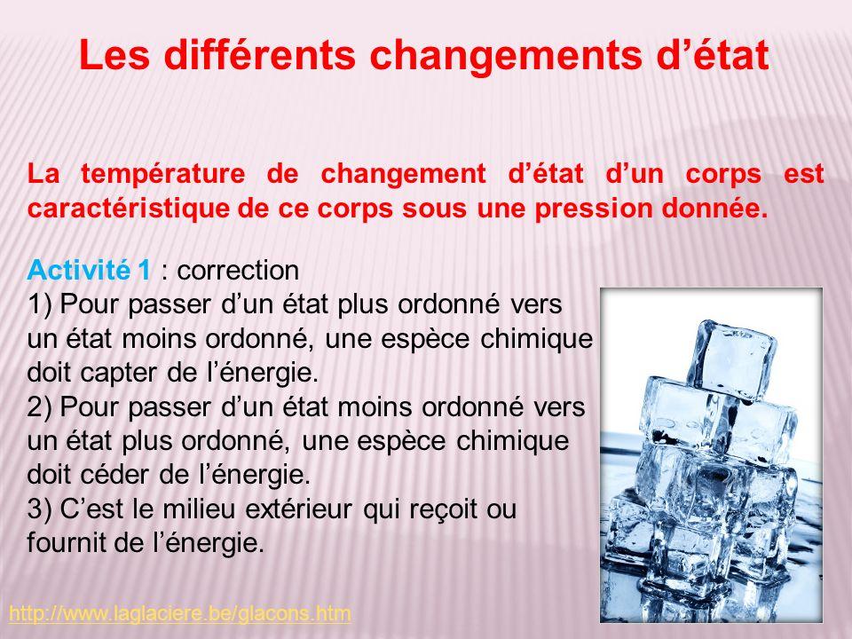 Les différents changements détat La température de changement détat dun corps est caractéristique de ce corps sous une pression donnée. Activité 1 : c