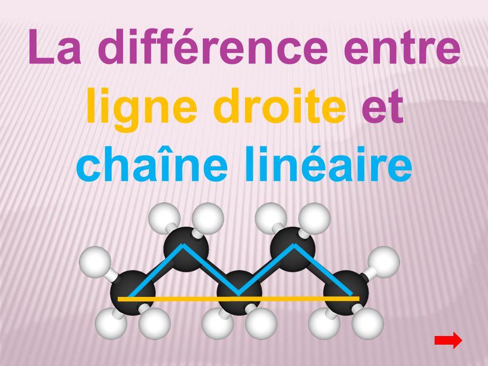 La différence entre ligne droite et chaîne linéaire