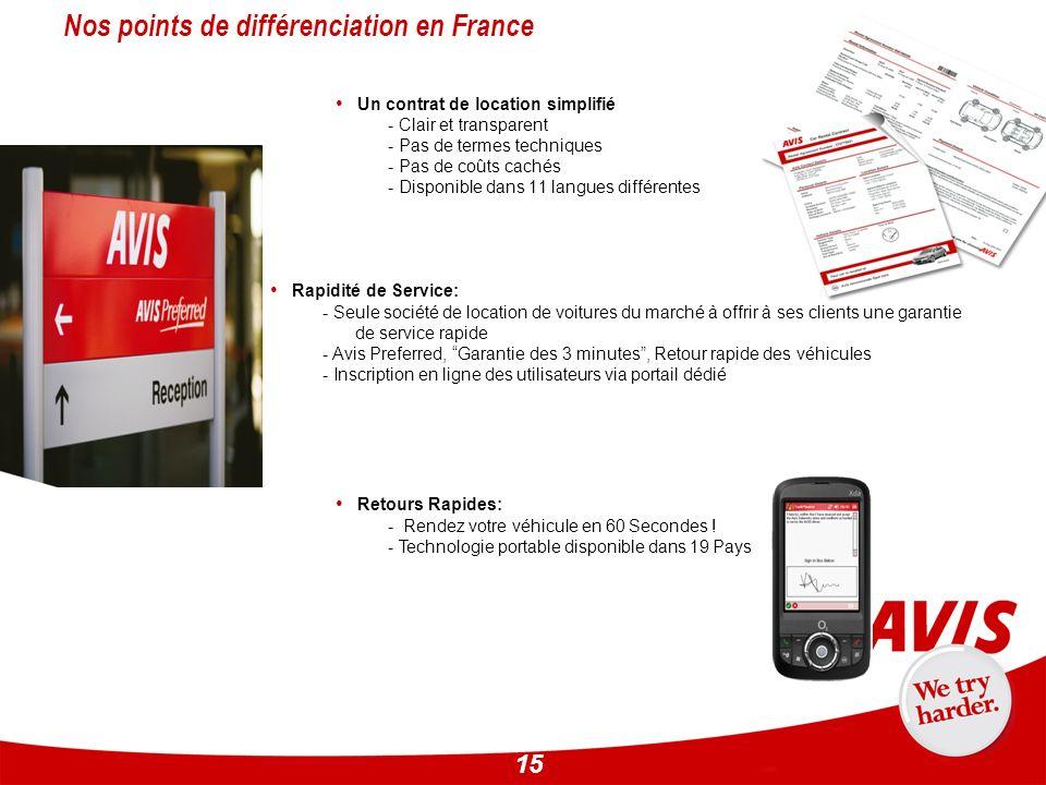15 Nos points de différenciation en France Un contrat de location simplifié - Clair et transparent - Pas de termes techniques - Pas de coûts cachés -