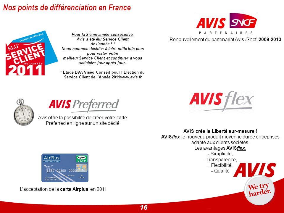 16 Nos points de différenciation en France AVIS crée la Liberté sur-mesure ! AVISflex le nouveau produit moyenne durée entreprises adapté aux clients
