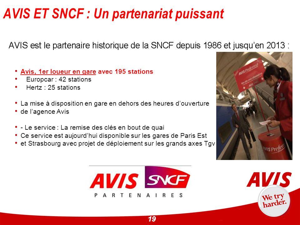 19 AVIS ET SNCF : Un partenariat puissant Avis, 1er loueur en gare avec 195 stations Europcar : 42 stations Hertz : 25 stations La mise à disposition