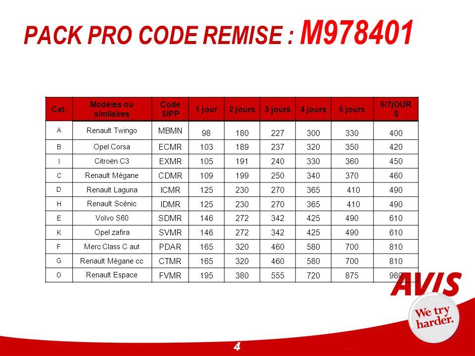4 PACK PRO CODE REMISE : M978401 Cat. Modèles ou similaires Code SIPP 1 jour2 jours3 jours4 jours5 jours 6/7jOUR S A Renault Twingo MBMN 9818022730033