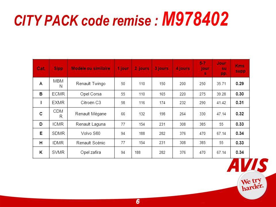6 CITY PACK code remise : M978402 Cat. SippModèle ou similaire1 jour2 jours3 jours4 jours 5-7 jour s Jour su pp. Kms supp A MBM N Renault Twingo 50110