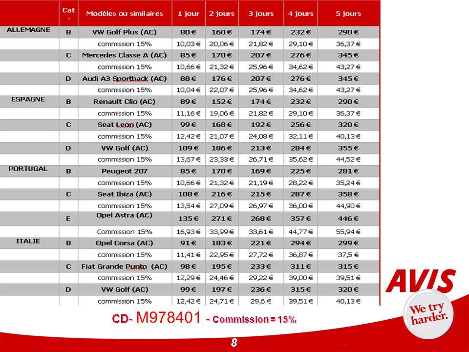 8 CD- - Commission = 15% CD- M978401 - Commission = 15%