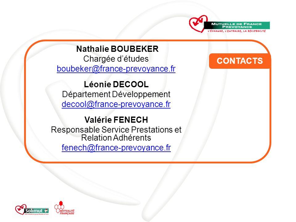 CONTACTS Nathalie BOUBEKER Chargée détudes boubeker@france-prevoyance.fr Léonie DECOOL Département Développement decool@france-prevoyance.fr Valérie FENECH Responsable Service Prestations et Relation Adhérents fenech@france-prevoyance.fr