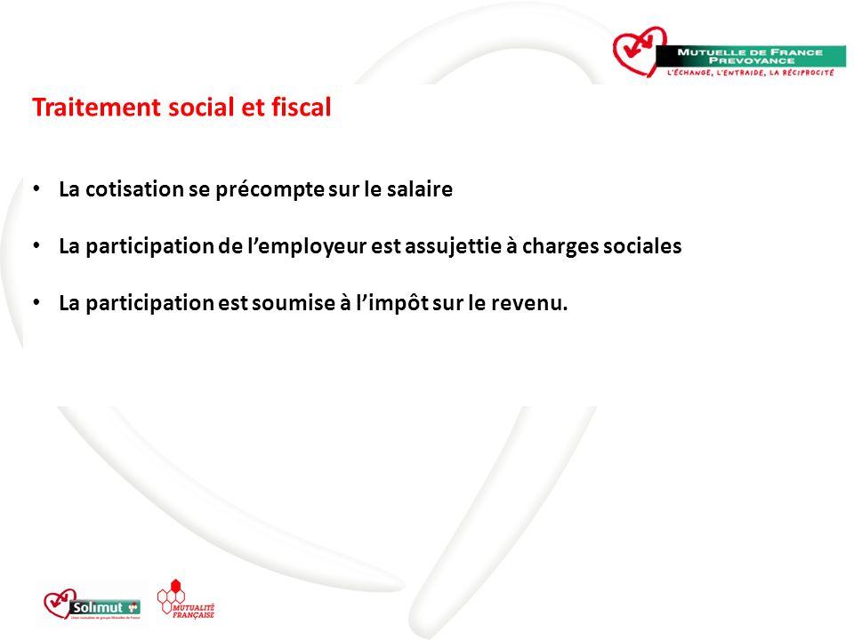 Traitement social et fiscal La cotisation se précompte sur le salaire La participation de lemployeur est assujettie à charges sociales La participation est soumise à limpôt sur le revenu.