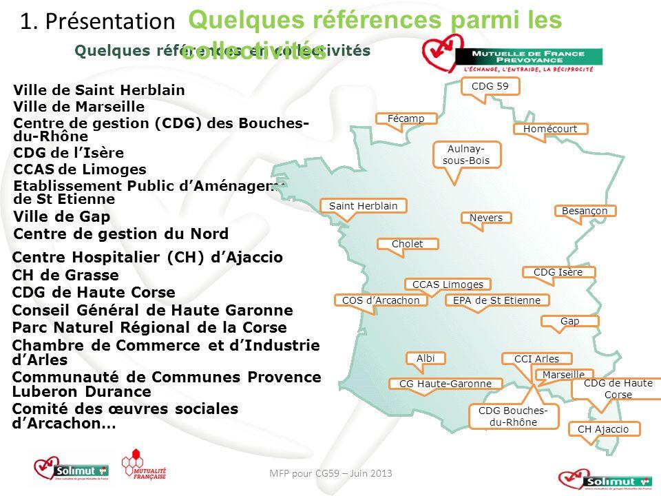 Quelques références en collectivités 1.
