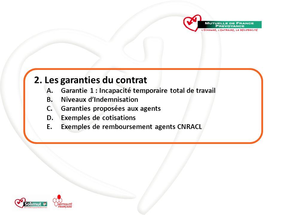 2. Les garanties du contrat A.Garantie 1 : Incapacité temporaire total de travail B.Niveaux dIndemnisation C.Garanties proposées aux agents D.Exemples