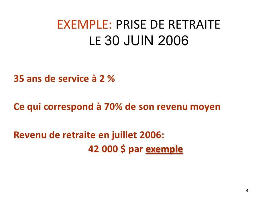 EXEMPLE: PRISE DE RETRAITE LE 30 JUIN 2006 35 ans de service à 2 % Ce qui correspond à 70% de son revenu moyen Revenu de retraite en juillet 2006: exemple 42 000 $ par exemple 4