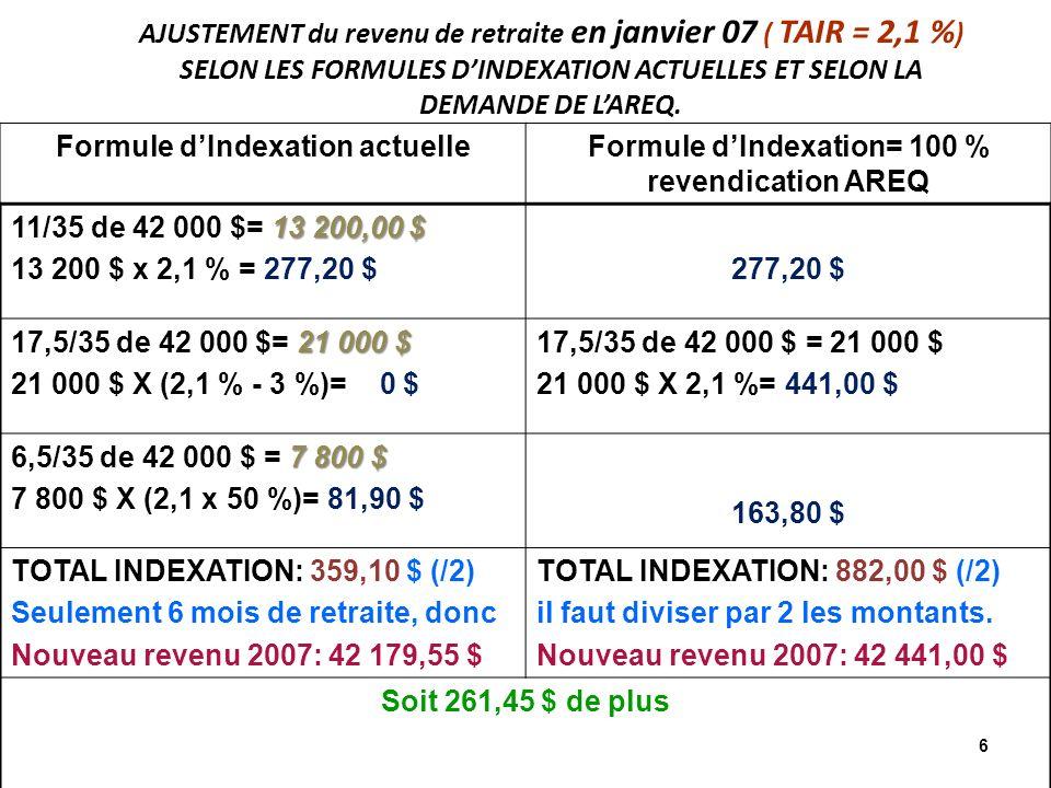 AJUSTEMENT du revenu de retraite en janvier 07 ( TAIR = 2,1 % ) SELON LES FORMULES DINDEXATION ACTUELLES ET SELON LA DEMANDE DE LAREQ.