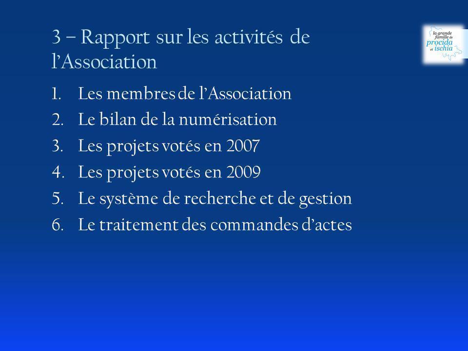 3 – Rapport sur les activités de lAssociation 1.Les membres de lAssociation 2.Le bilan de la numérisation 3.Les projets votés en 2007 4.Les projets votés en 2009 5.Le système de recherche et de gestion 6.Le traitement des commandes dactes