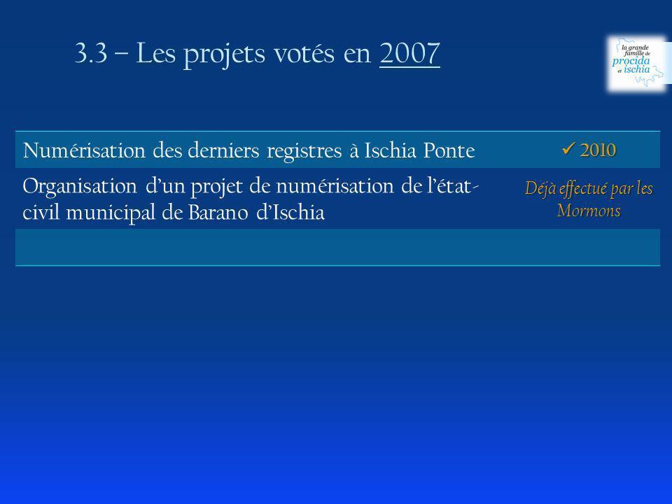 Numérisation des derniers registres à Ischia Ponte 2010 2010 Organisation dun projet de numérisation de létat- civil municipal de Barano dIschia Déjà effectué par les Mormons 3.3 – Les projets votés en 2007