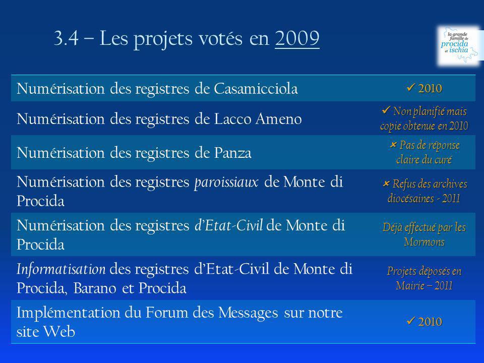 Numérisation des registres de Casamicciola 2010 2010 Numérisation des registres de Lacco Ameno Non planifié mais copie obtenue en 2010 Non planifié ma