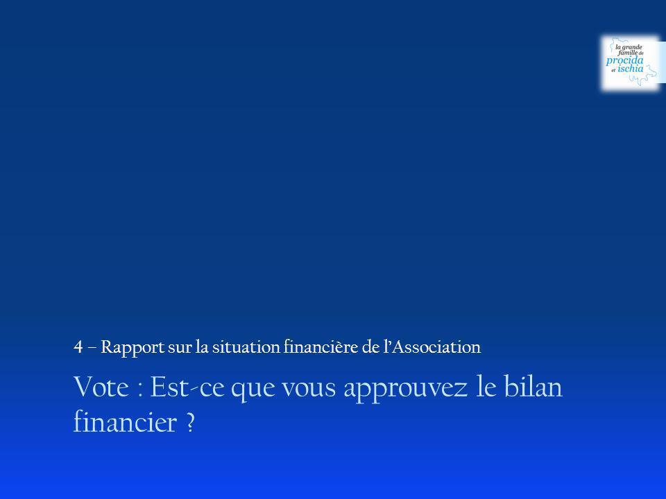 Vote : Est-ce que vous approuvez le bilan financier ? 4 – Rapport sur la situation financière de lAssociation