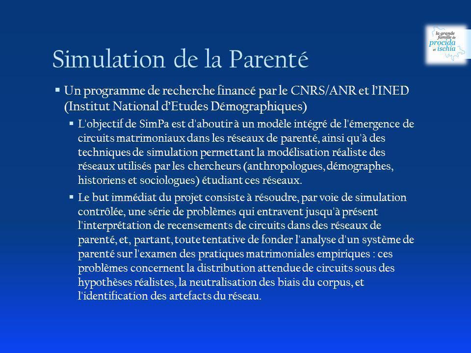 Simulation de la Parenté Un programme de recherche financé par le CNRS/ANR et lINED (Institut National dEtudes Démographiques) L'objectif de SimPa est