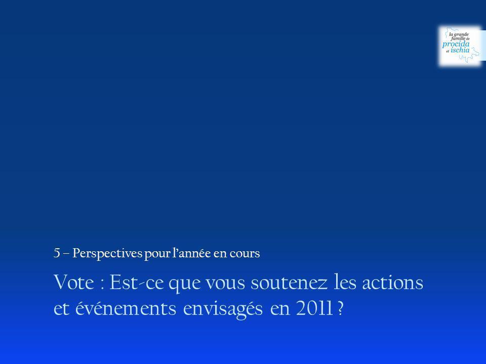 Vote : Est-ce que vous soutenez les actions et événements envisagés en 2011 ? 5 – Perspectives pour lannée en cours