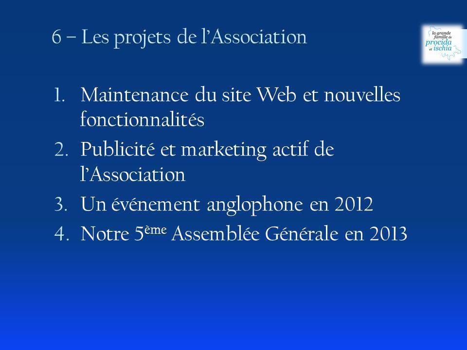 6 – Les projets de lAssociation 1.Maintenance du site Web et nouvelles fonctionnalités 2.Publicité et marketing actif de lAssociation 3.Un événement anglophone en 2012 4.Notre 5 ème Assemblée Générale en 2013