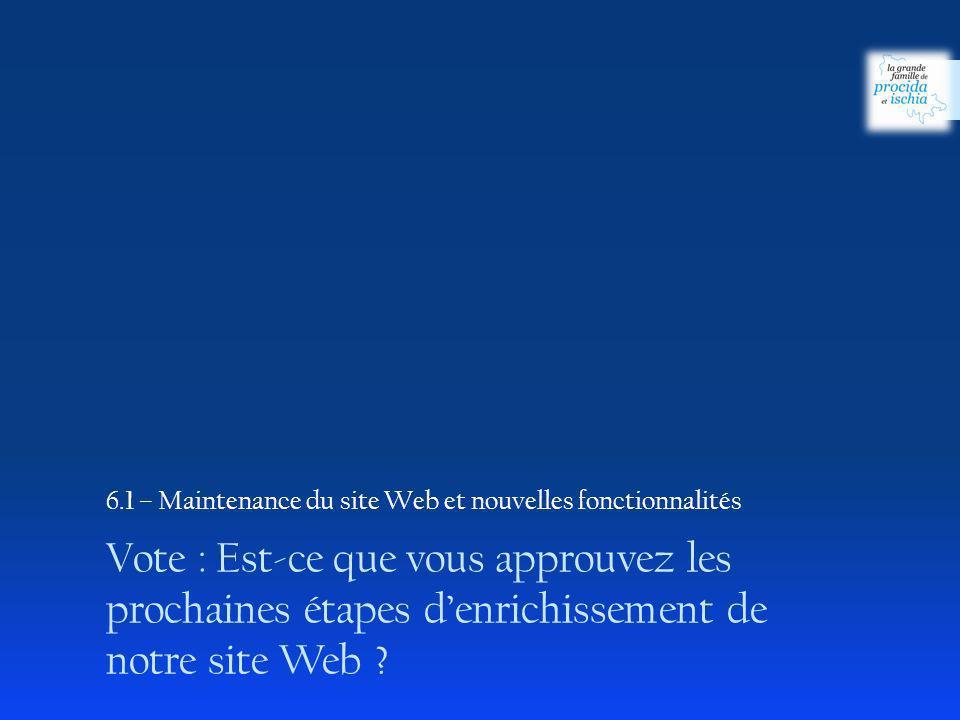 Vote : Est-ce que vous approuvez les prochaines étapes denrichissement de notre site Web ? 6.1 – Maintenance du site Web et nouvelles fonctionnalités