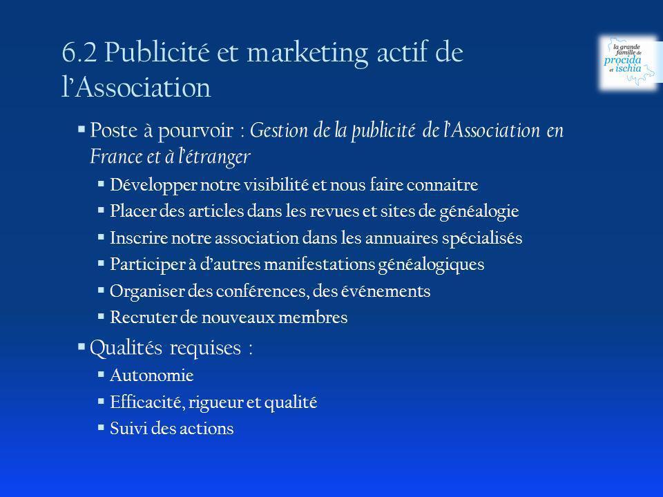6.2 Publicité et marketing actif de lAssociation Poste à pourvoir : Gestion de la publicité de lAssociation en France et à létranger Développer notre