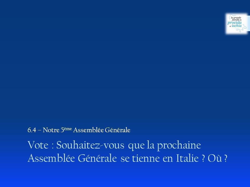 Vote : Souhaitez-vous que la prochaine Assemblée Générale se tienne en Italie ? Où ? 6.4 – Notre 5 ème Assemblée Générale