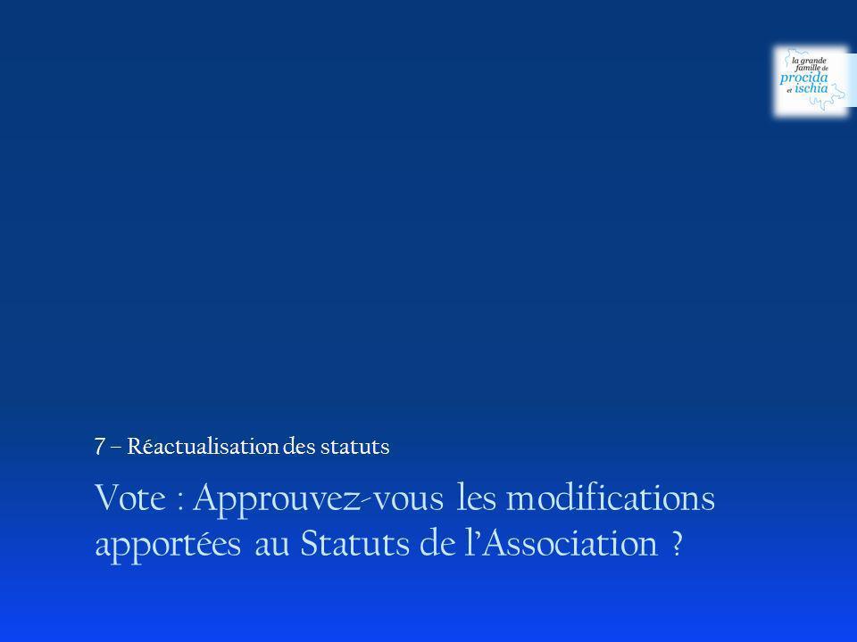 Vote : Approuvez-vous les modifications apportées au Statuts de lAssociation ? 7 – Réactualisation des statuts