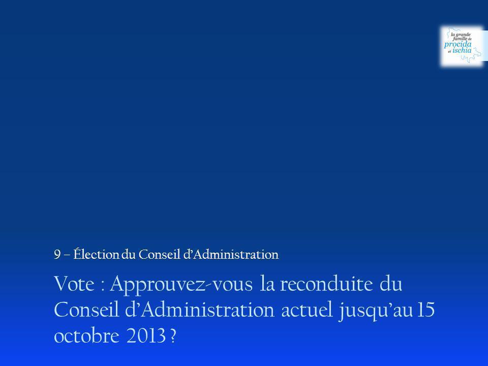 Vote : Approuvez-vous la reconduite du Conseil dAdministration actuel jusquau 15 octobre 2013 ? 9 – Élection du Conseil dAdministration