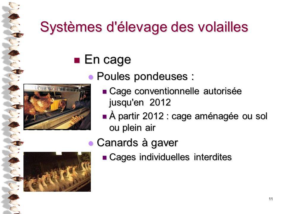 11 Systèmes d'élevage des volailles En cage En cage Poules pondeuses : Poules pondeuses : Cage conventionnelle autorisée jusqu'en 2012 Cage convention