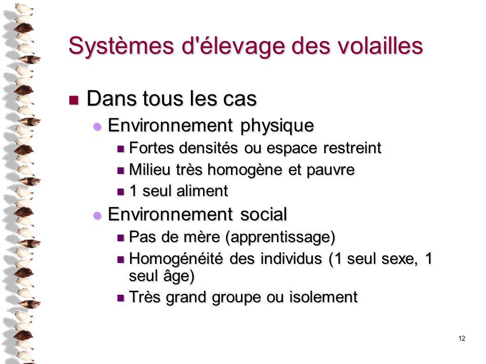 12 Systèmes d'élevage des volailles Dans tous les cas Dans tous les cas Environnement physique Environnement physique Fortes densités ou espace restre
