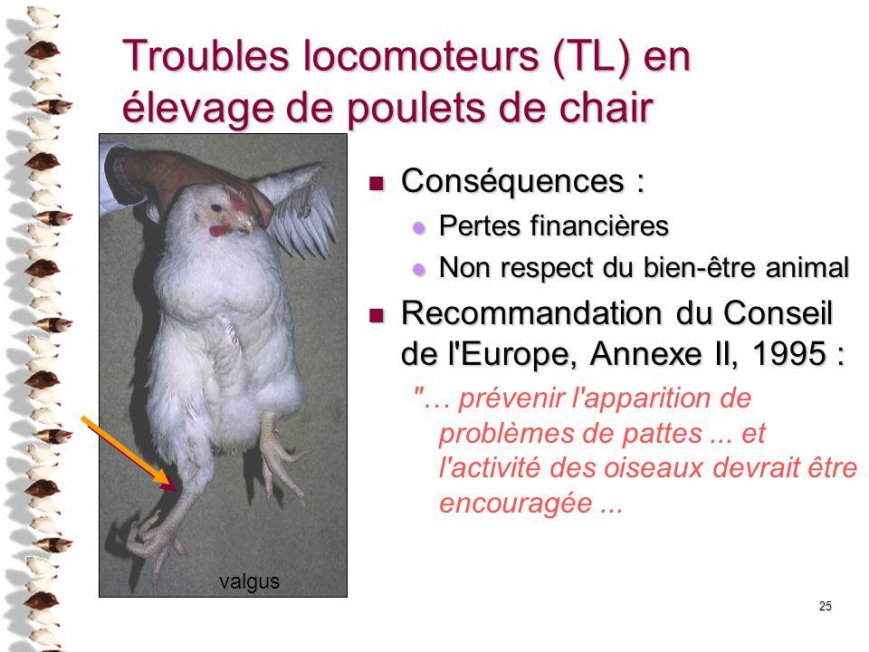 25 Troubles locomoteurs (TL) en élevage de poulets de chair Conséquences : Conséquences : Pertes financières Pertes financières Non respect du bien-êt