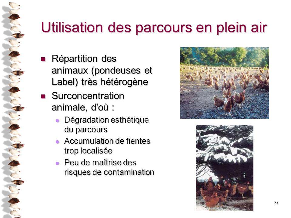 37 Utilisation des parcours en plein air Répartition des animaux (pondeuses et Label) très hétérogène Répartition des animaux (pondeuses et Label) trè