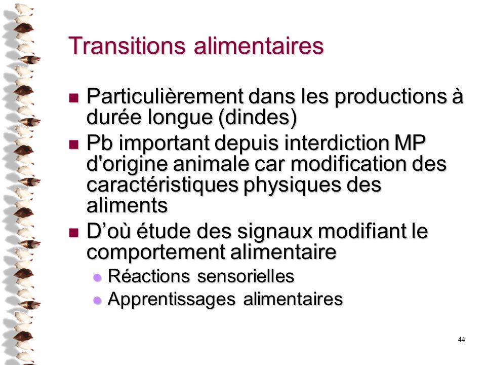 44 Transitions alimentaires Particulièrement dans les productions à durée longue (dindes) Particulièrement dans les productions à durée longue (dindes