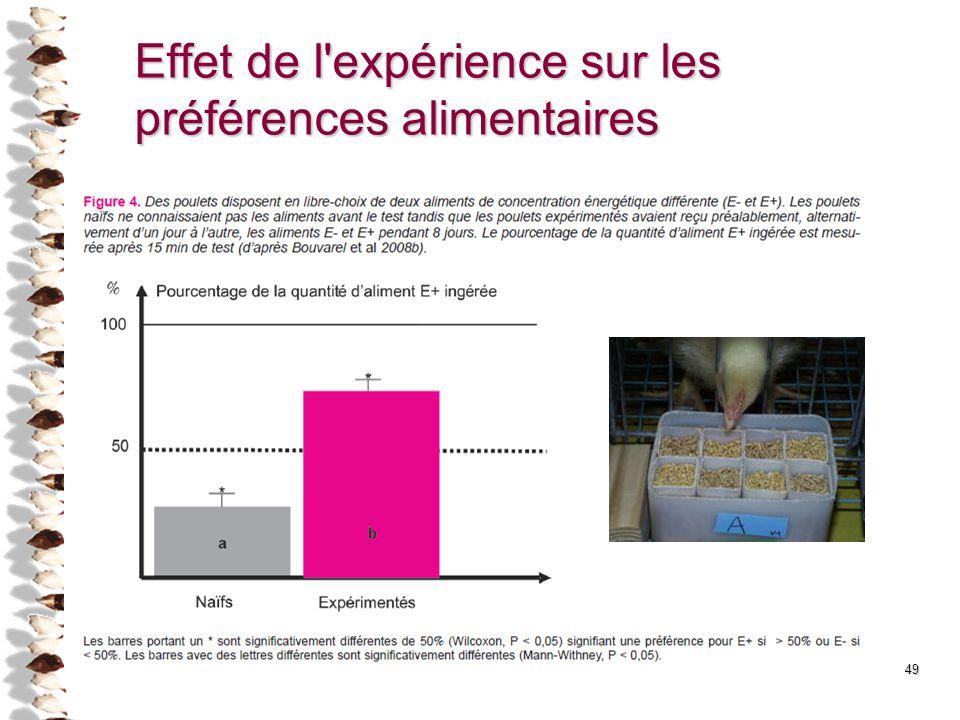 Effet de l'expérience sur les préférences alimentaires 49