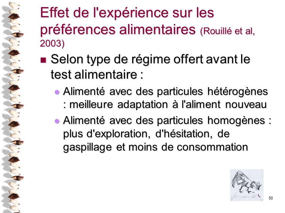50 Effet de l'expérience sur les préférences alimentaires (Rouillé et al, 2003) Selon type de régime offert avant le test alimentaire : Selon type de