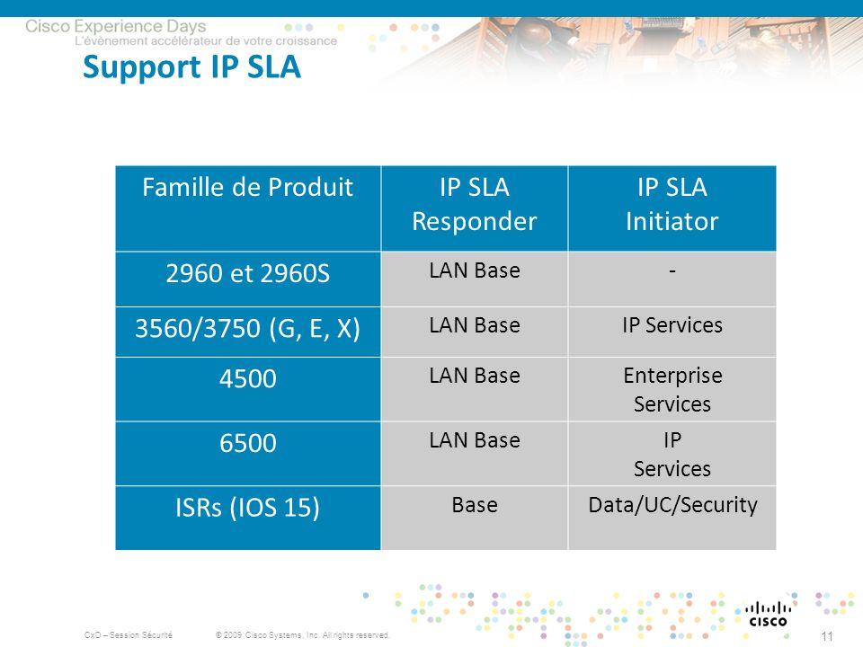 © 2009 Cisco Systems, Inc. All rights reserved. CxD – Session Sécurité 11 Support IP SLA Famille de ProduitIP SLA Responder IP SLA Initiator 2960 et 2