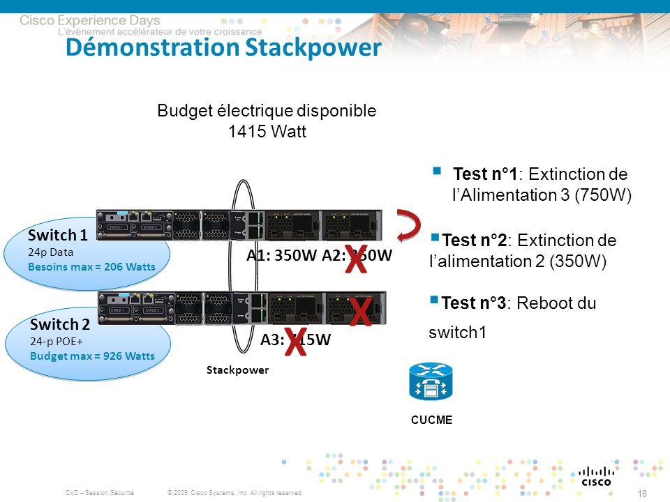 © 2009 Cisco Systems, Inc. All rights reserved. CxD – Session Sécurité 18 Démonstration Stackpower A1: 350W A2: 350W Switch 1 24p Data Besoins max = 2