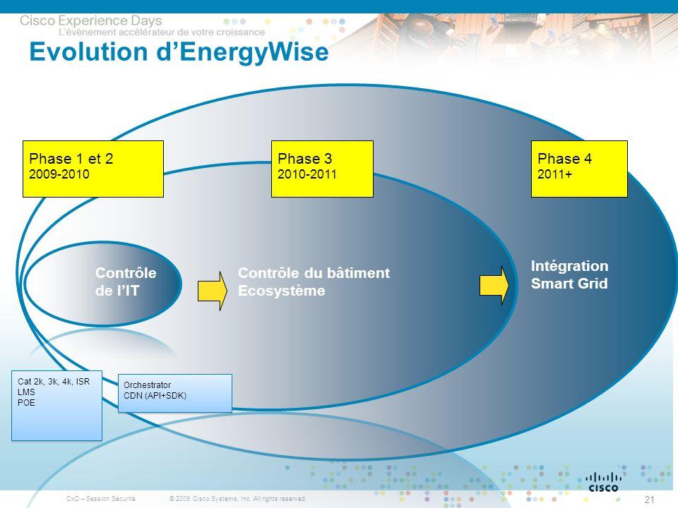 © 2009 Cisco Systems, Inc. All rights reserved. CxD – Session Sécurité 21 Evolution dEnergyWise Contrôle de lIT Phase 1 et 2 2009-2010 Phase 3 2010-20