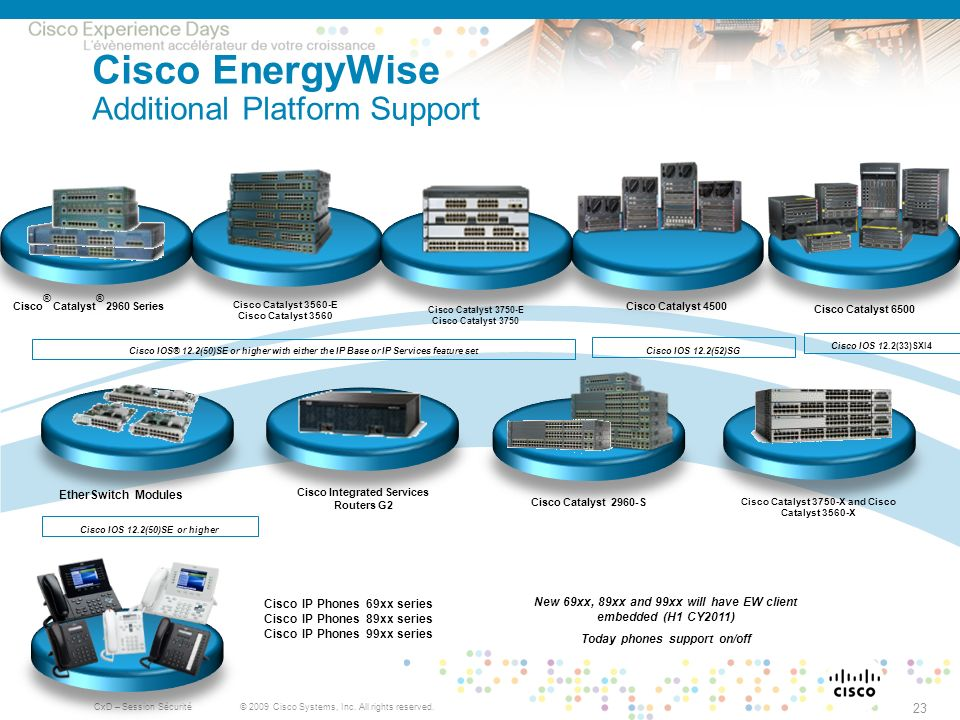 © 2009 Cisco Systems, Inc. All rights reserved. CxD – Session Sécurité 23 Cisco EnergyWise Additional Platform Support Cisco Catalyst 4500 Cisco Catal