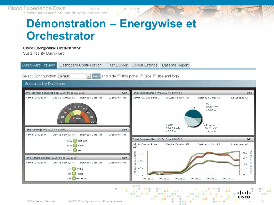 © 2009 Cisco Systems, Inc. All rights reserved. CxD – Session Sécurité 24 Démonstration – Energywise et Orchestrator
