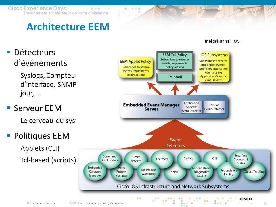 © 2009 Cisco Systems, Inc. All rights reserved. CxD – Session Sécurité 5 Architecture EEM Détecteurs dévénements Syslogs, Compteurs dinterface, SNMP,