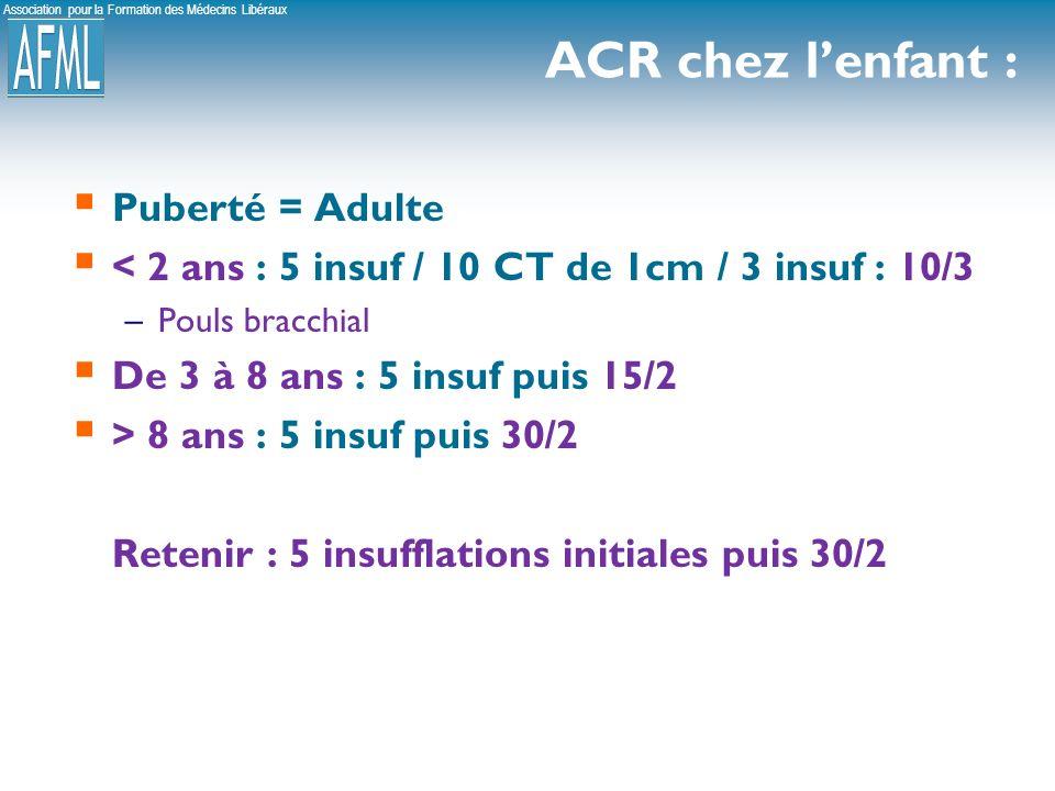 Association pour la Formation des Médecins Libéraux ACR chez lenfant : Puberté = Adulte < 2 ans : 5 insuf / 10 CT de 1cm / 3 insuf : 10/3 –Pouls bracchial De 3 à 8 ans : 5 insuf puis 15/2 > 8 ans : 5 insuf puis 30/2 Retenir : 5 insufflations initiales puis 30/2