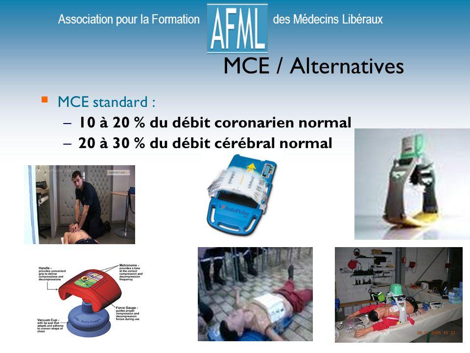 Association pour la Formation des Médecins Libéraux MCE / Alternatives MCE standard : –10 à 20 % du débit coronarien normal –20 à 30 % du débit cérébral normal