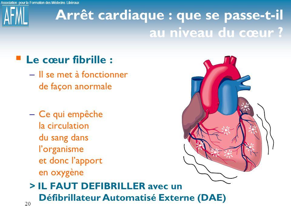 Association pour la Formation des Médecins Libéraux 20 Arrêt cardiaque : que se passe-t-il au niveau du cœur .