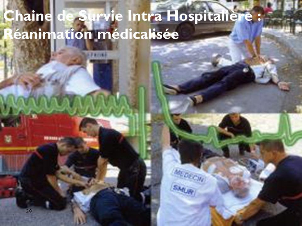 Association pour la Formation des Médecins Libéraux 29 Chaine de Survie Intra Hospitalière : Réanimation médicalisée