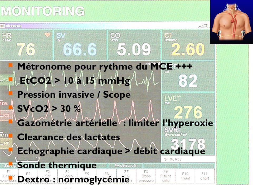 Association pour la Formation des Médecins Libéraux Métronome pour rythme du MCE +++ EtCO2 > 10 à 15 mmHg Pression invasive / Scope SVcO2 > 30 % Gazométrie artérielle : limiter lhyperoxie Clearance des lactates Echographie cardiaque > débit cardiaque Sonde thermique Dextro : normoglycémie