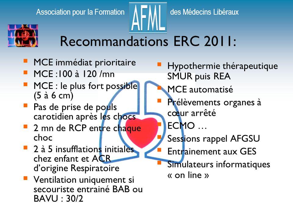 Association pour la Formation des Médecins Libéraux Recommandations ERC 2011: MCE immédiat prioritaire MCE :100 à 120 /mn MCE : le plus fort possible (5 à 6 cm) Pas de prise de pouls carotidien après les chocs 2 mn de RCP entre chaque choc 2 à 5 insufflations initiales chez enfant et ACR dorigine Respiratoire Ventilation uniquement si secouriste entrainé BAB ou BAVU : 30/2 Hypothermie thérapeutique SMUR puis REA MCE automatisé Prélèvements organes à cœur arrêté ECMO … Sessions rappel AFGSU Entrainement aux GES Simulateurs informatiques « on line »