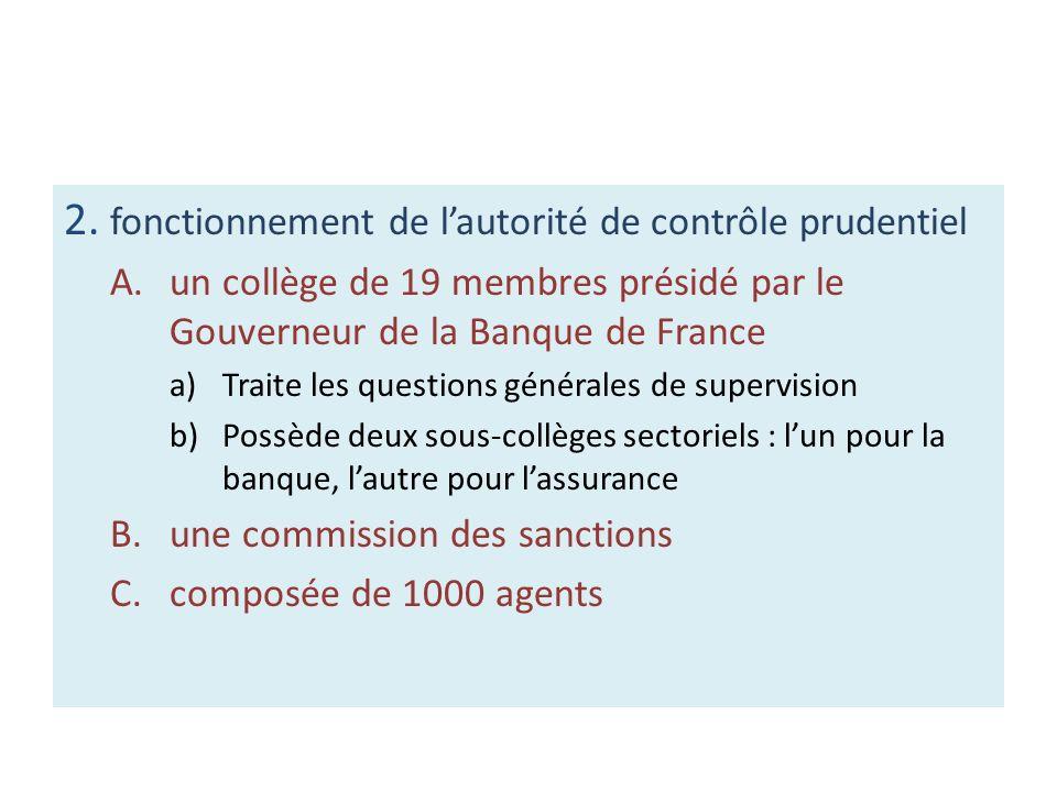 2. fonctionnement de lautorité de contrôle prudentiel A.un collège de 19 membres présidé par le Gouverneur de la Banque de France a)Traite les questio