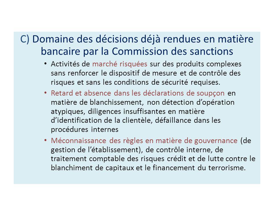 C) Domaine des décisions déjà rendues en matière bancaire par la Commission des sanctions Activités de marché risquées sur des produits complexes sans