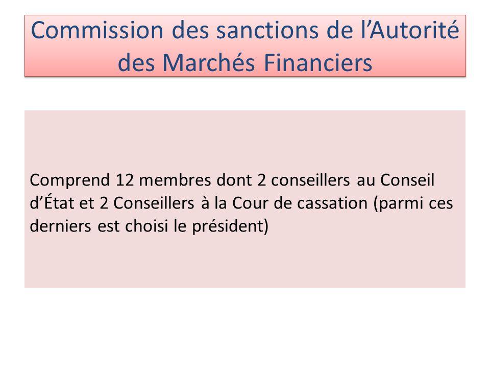 Commission des sanctions de lAutorité des Marchés Financiers Comprend 12 membres dont 2 conseillers au Conseil dÉtat et 2 Conseillers à la Cour de cas