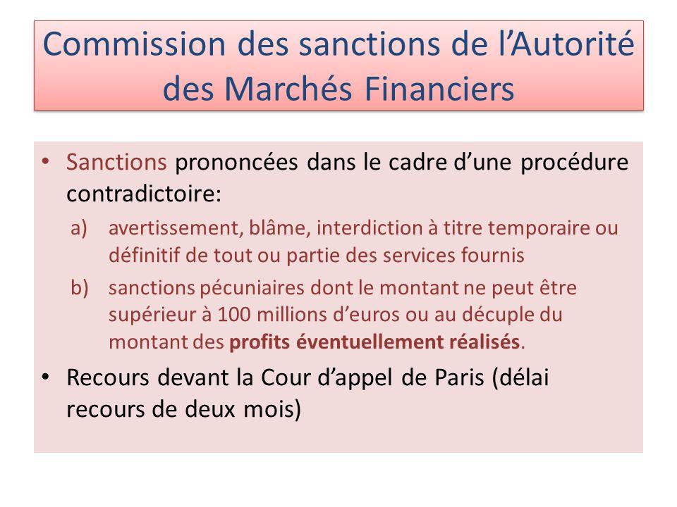 Commission des sanctions de lAutorité des Marchés Financiers Sanctions prononcées dans le cadre dune procédure contradictoire: a)avertissement, blâme,